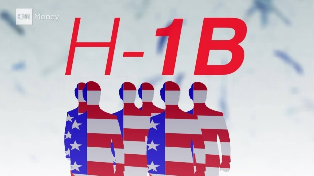 What is an H-1B visa?