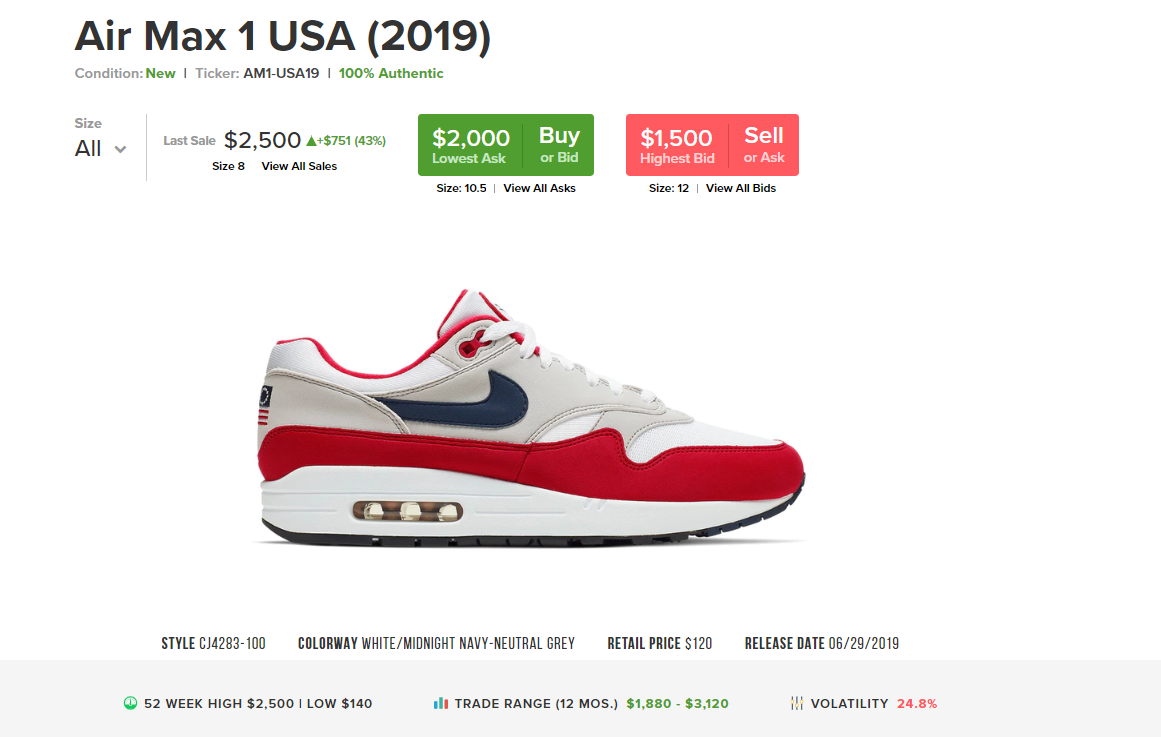 4625a249 Nike's 'Betsy Ross' sneakers are selling for more than $2,000 on sneaker  resale site StockX