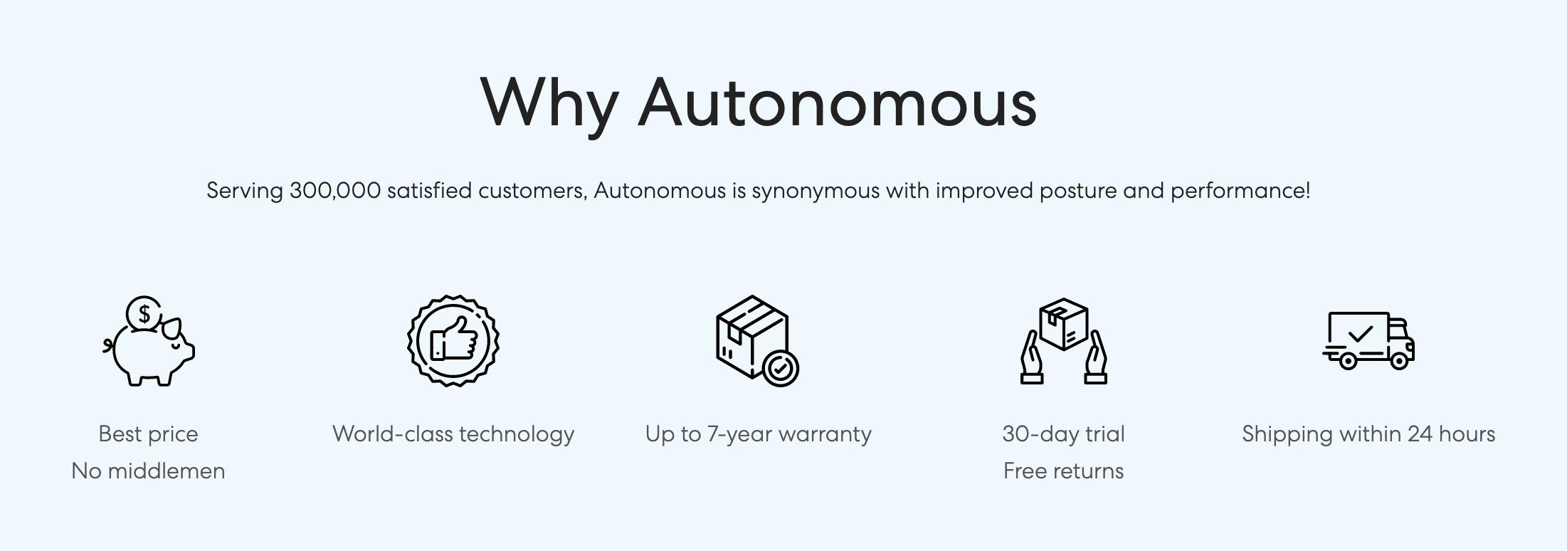 Autonomous Smart Office