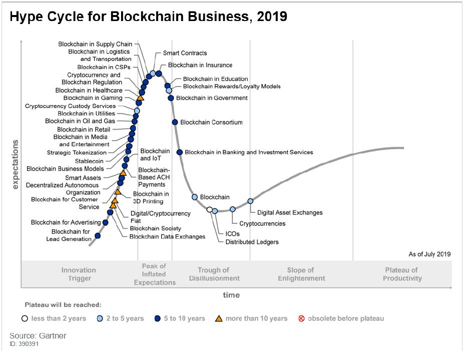 blockchain-hc-2019.png