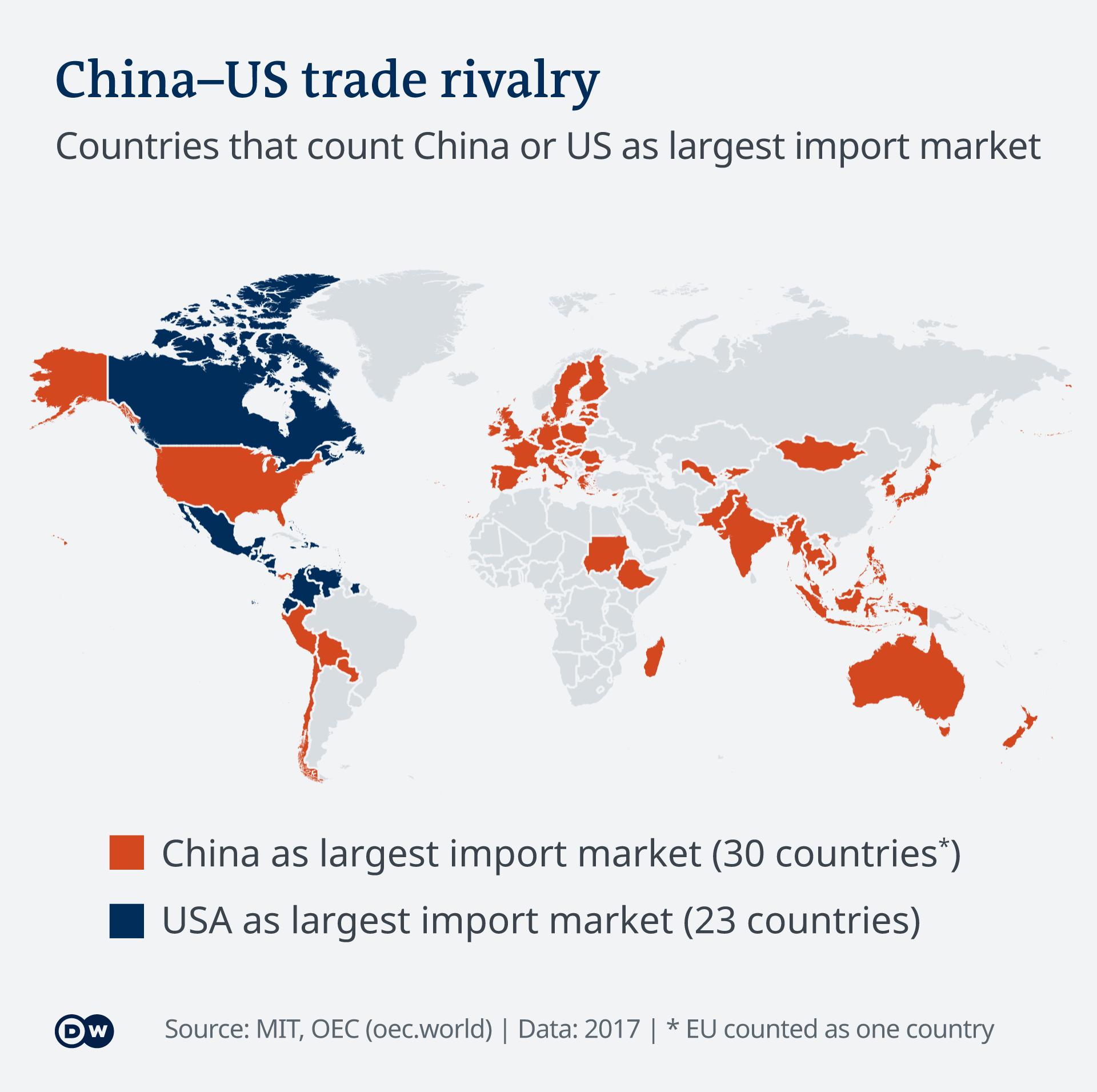 Infografik China US Handel Import EN