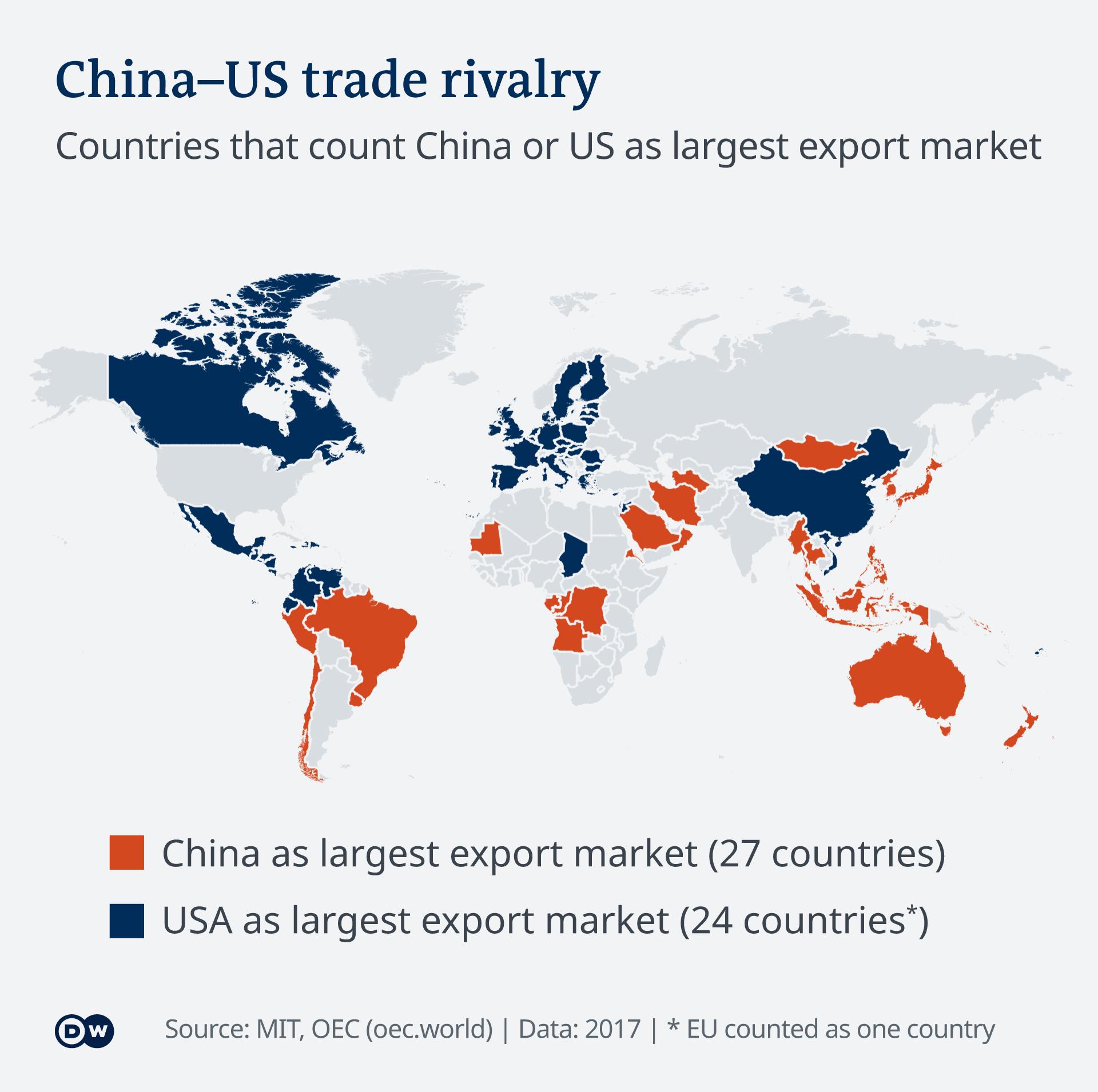 Infografik China US Handel Export EN